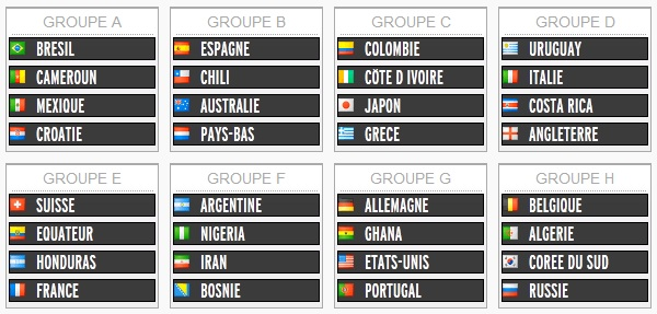 - Groupe france coupe du monde 2014 ...